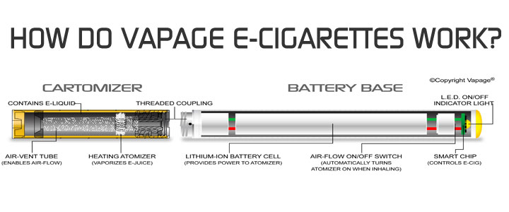 buy vapage e cigarettes